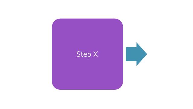 Step diagram block, step diagram block,