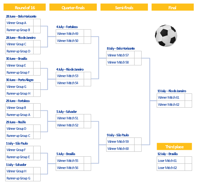 Single-elimination tournament bracket, soccer ball,