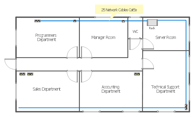 LAN cabling layout floorplan, window, wall, single outlet, rack mount, duplex outlet, door, bus cable,