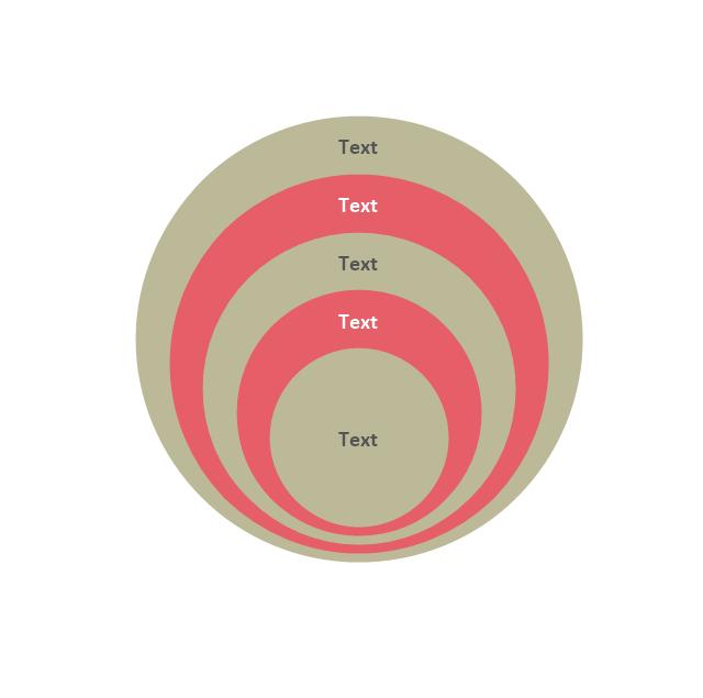 Stacked Venn diagram - 5, stacked Venn diagram, onion diagram,