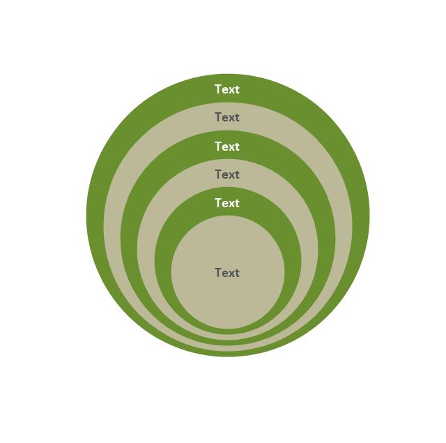 Stacked Venn diagram - 6, stacked Venn diagram, onion diagram,
