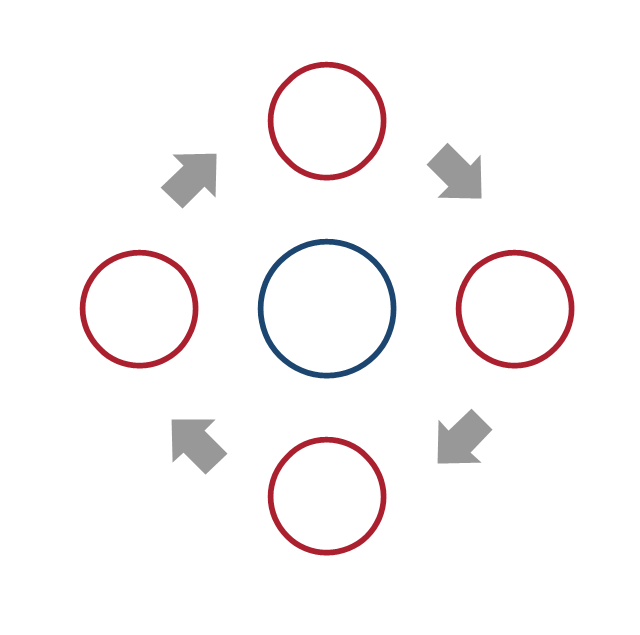 Arrow loop - 4 circles, arrow loop diagram,