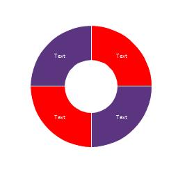 Doughnut chart, doughnut chart, pie chart, ring chart, donut chart,