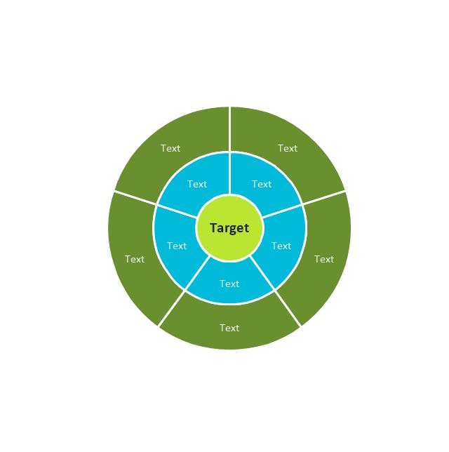 Target diagram 1, stakeholder diagram, circular diagram,