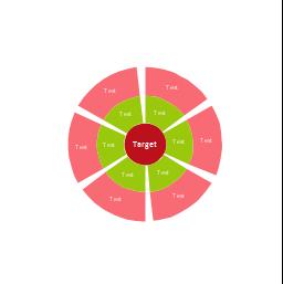 Target diagram 2, stakeholder diagram, circular diagram,