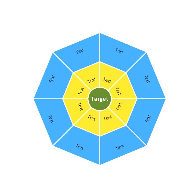 Target diagram, stakeholder diagram, circular diagram,