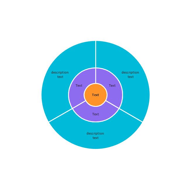 Circle diagram, circular diagram,
