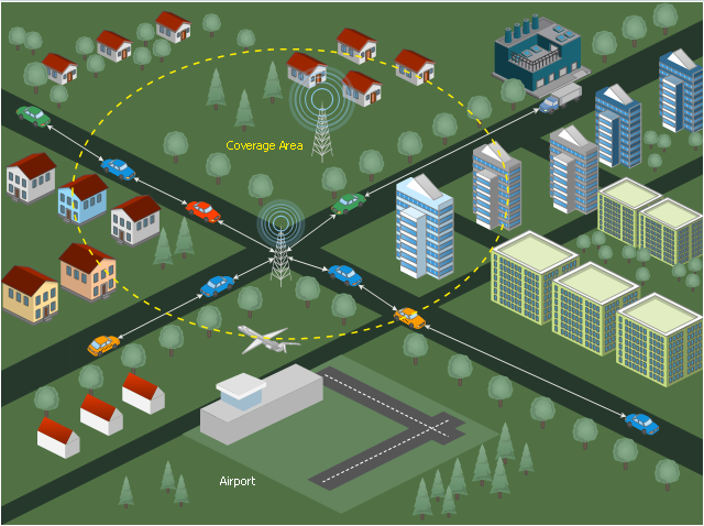 Vehicular network diagram, truck, tree, taxi, road, radio tower, office building, house, high rise block, fir tree, factory, crossroads, coverage area, car, bungalow, airport, airplane,