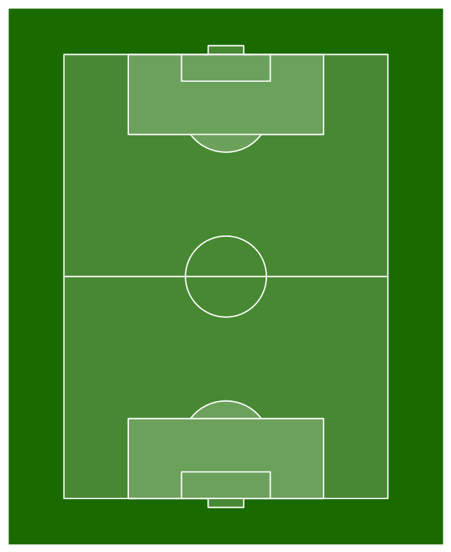 Sport field plan template, soccer field,