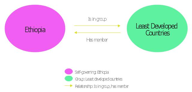 Concept map, concept map,