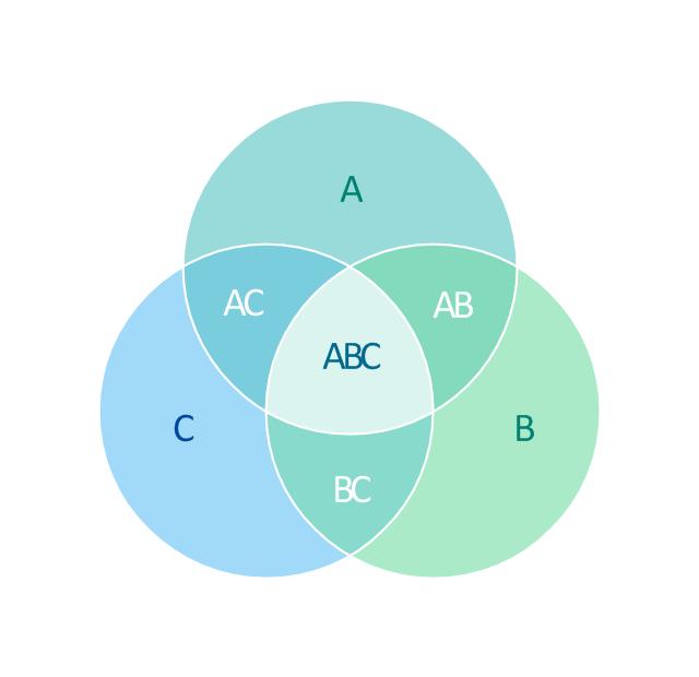 3 circle venn diagram venn diagram example 3 circle venn venn 3 set venn diagram ccuart Choice Image