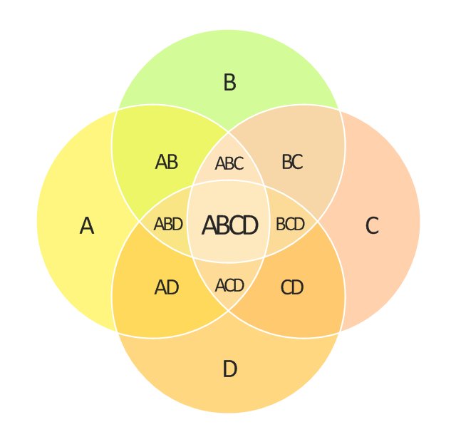 Venn Diagram With 4 Sets Trisaorddiner