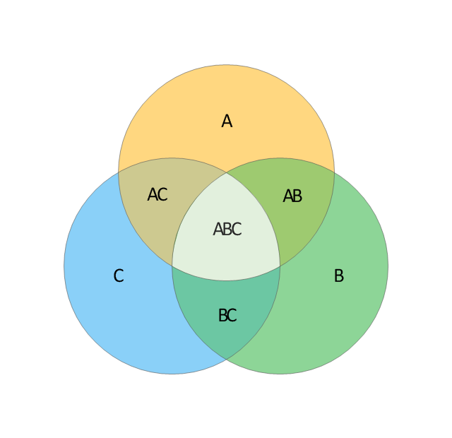 Pict Venn Diagram Residential Electrical Symbols