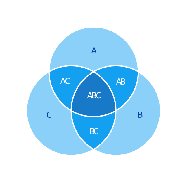 Venn Diagram Visio Stencil: 5-Set Venn diagram - Template | Venn diagrams - Vector stencils ,Chart