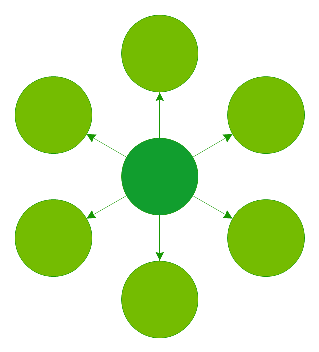 Circle-Spoke Diagram 2,