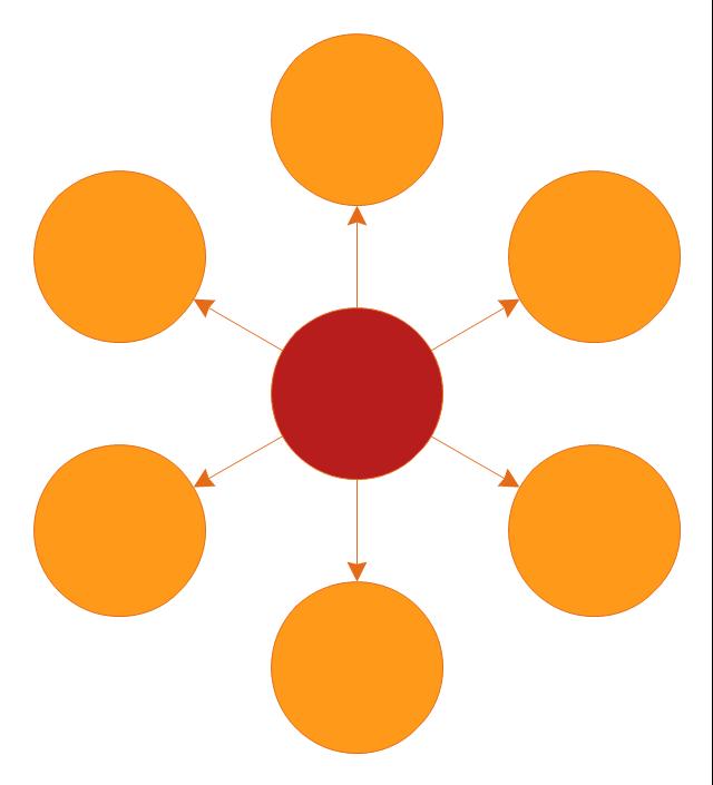 Circle-Spoke Diagram 3,