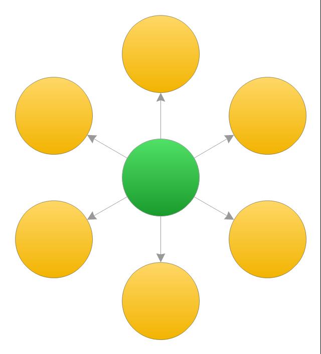 Circle-Spoke Diagram 1, circle-spoke diagram,