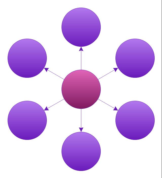Circle spoke diagram vector stencils library circle spoke diagram 5 ccuart Choice Image