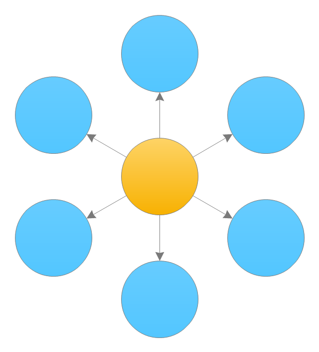 Circle-Spoke Diagram 6,