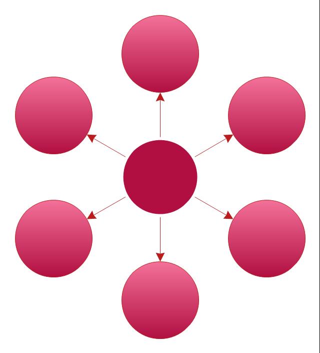 Circle spoke diagram vector stencils library circular diagrams circle spoke diagram 7 ccuart Images