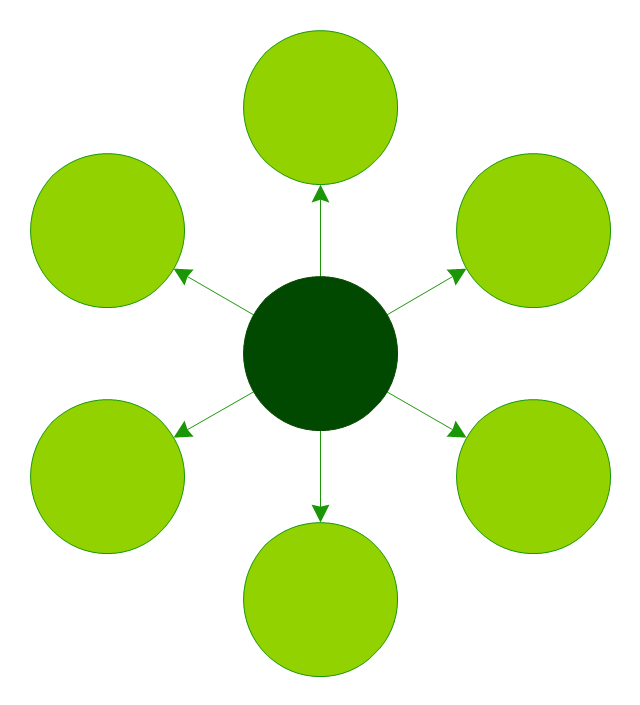 Circle-Spoke Diagram 8,