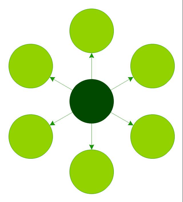 Circle-Spoke Diagram 8,