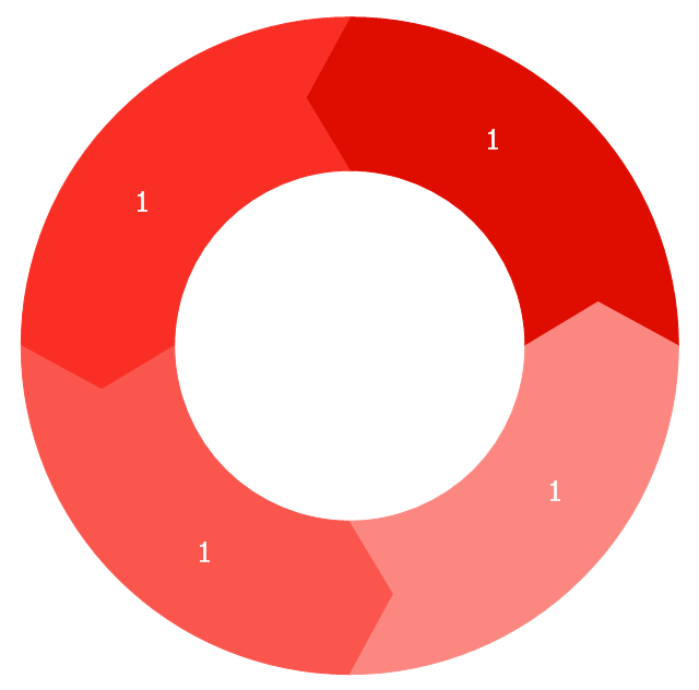 Arrows donut chart - 4 slices, arrows donut chart,