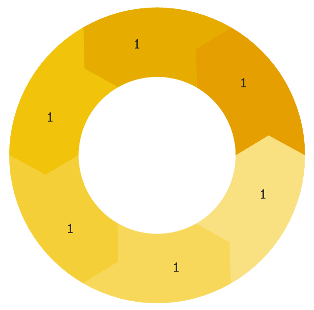 Arrows donut chart - 6 slices, arrows donut chart,