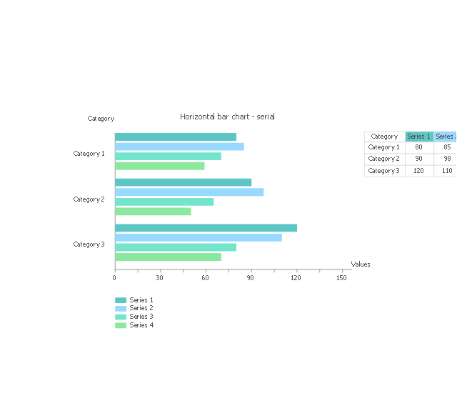 Horizontal bar chart - serial, horizontal bar chart,