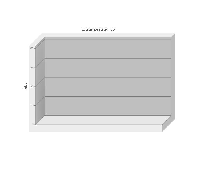 Coordinate system 3D, coordinate system,