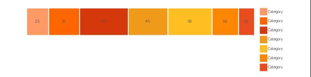 Divided bar diagram (orange) 2, divided bar,
