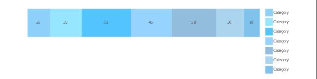 Divided bar diagram (blue), divided bar,