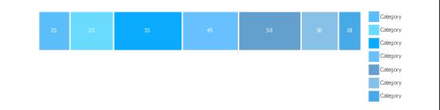 Divided bar diagram (blue) 2, divided bar,