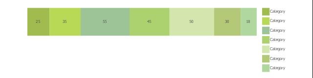 Divided bar diagram (green), divided bar,