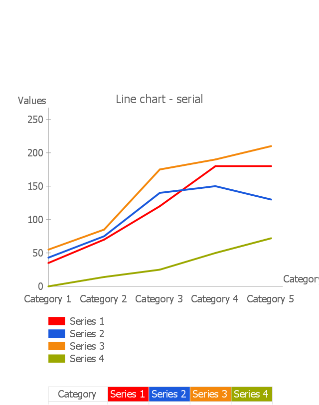 Line chart - serial, serial line chart, line graph,