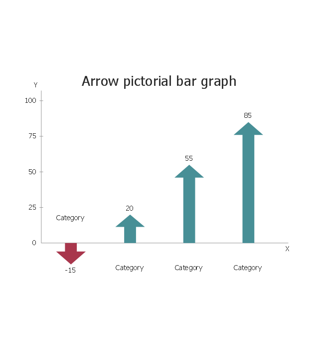 Arrow picture graph (control dots), picture graph, picture chart, pictorial chart,