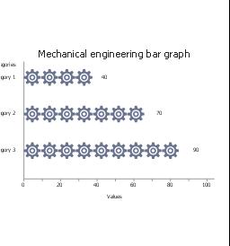 Mechanical engineering, horizontal pictorial bar graph,