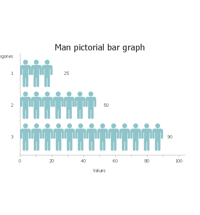 Man, man, person, horizontal pictorial bar graph, horizontal picture graph,