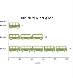 Bus, horizontal pictorial bar graph, bus,