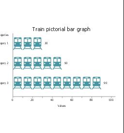 Train, horizontal pictorial bar graph,