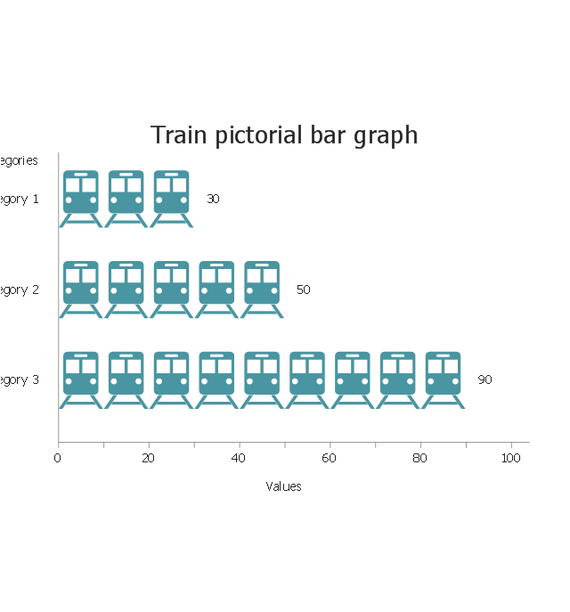 Train, horizontal pictorial bar graph,