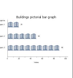 Buildings, horizontal pictorial bar graph,