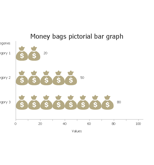 Money bags, horizontal pictorial bar graph,