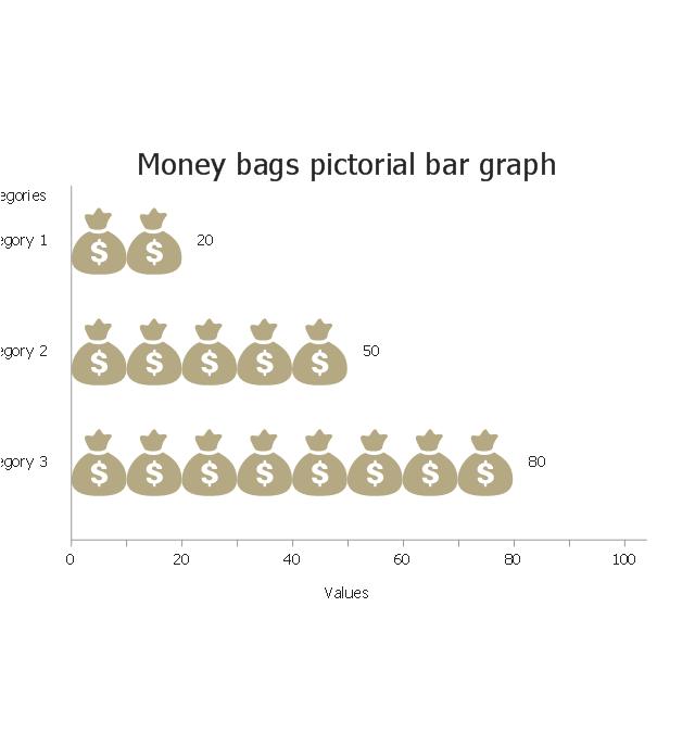 Money bags, horizontal pictorial bar graph,