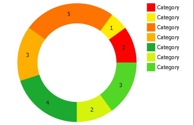 Ring chart (light), donut chart, ring chart,