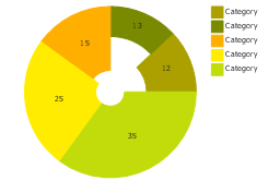 Percentage ring chart 2, ring chart, donut chart, percentage,