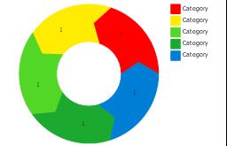 Arrow ring chart, arrow chart, donut chart, ring chart,