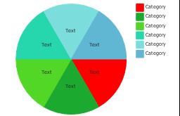 Pie chart, control dots, pie chart,