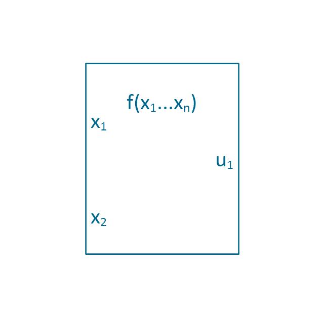 Function generator, function generator,