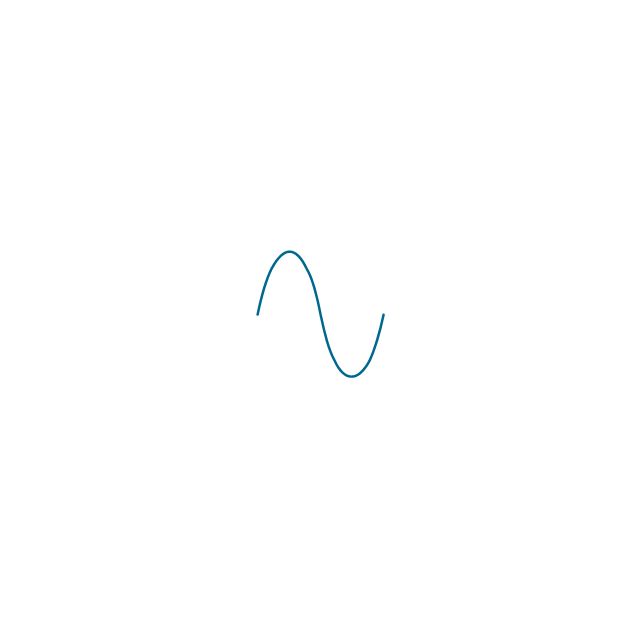 Sine wave signal, signal waveform,